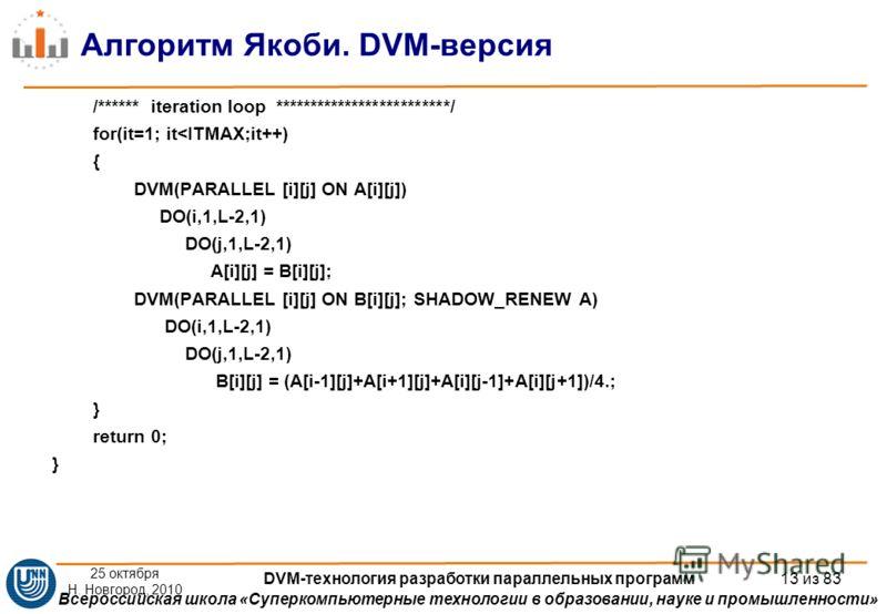 Всероссийская школа «Суперкомпьютерные технологии в образовании, науке и промышленности» Алгоритм Якоби. DVM-версия /****** iteration loop *************************/ for(it=1; it