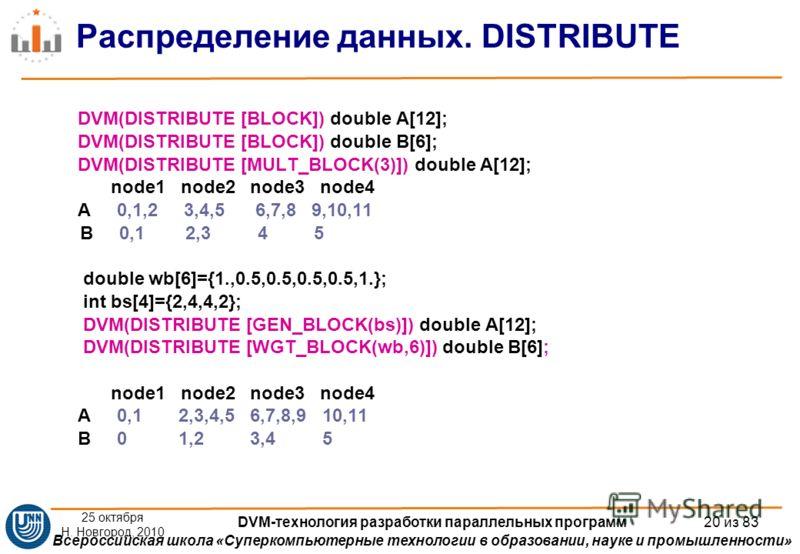 Всероссийская школа «Суперкомпьютерные технологии в образовании, науке и промышленности» Распределение данных. DISTRIBUTE DVM(DISTRIBUTE [BLOCK]) double A[12]; DVM(DISTRIBUTE [BLOCK]) double B[6]; DVM(DISTRIBUTE [MULT_BLOCK(3)]) double A[12]; node1 n