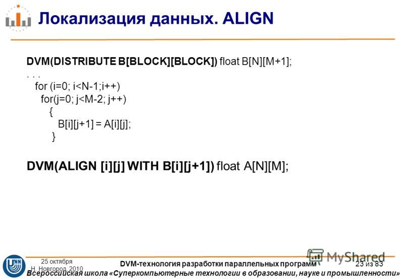 Всероссийская школа «Суперкомпьютерные технологии в образовании, науке и промышленности» Локализация данных. ALIGN DVM(DISTRIBUTE B[BLOCK][BLOCK]) float B[N][M+1];... for (i=0; i
