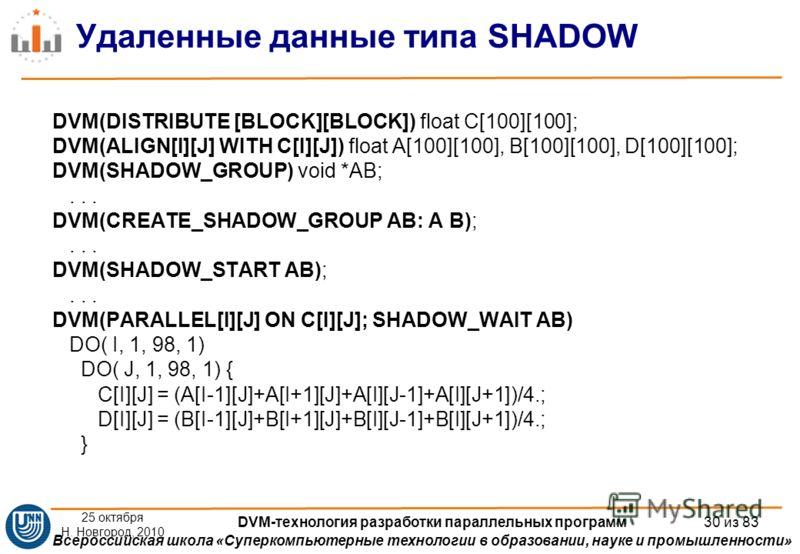Всероссийская школа «Суперкомпьютерные технологии в образовании, науке и промышленности» Удаленные данные типа SHADOW DVM(DISTRIBUTE [BLOCK][BLOCK]) float C[100][100]; DVM(ALIGN[I][J] WITH C[I][J]) float A[100][100], B[100][100], D[100][100]; DVM(SHA