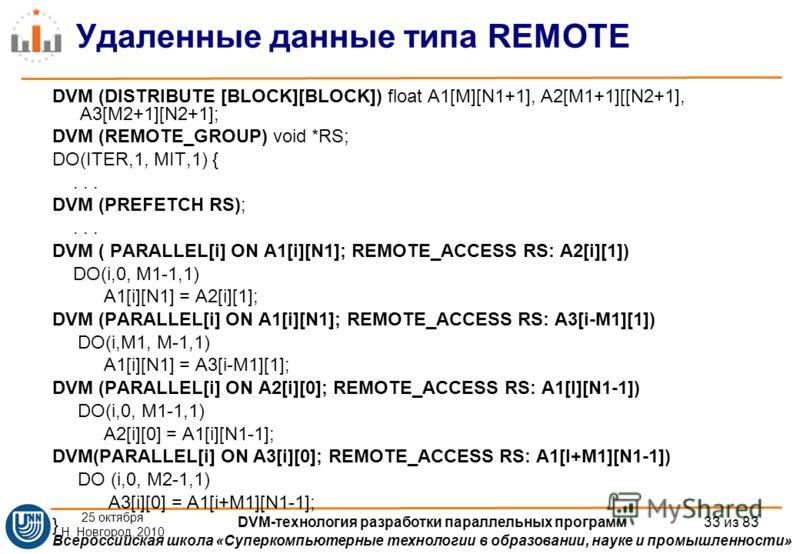 Всероссийская школа «Суперкомпьютерные технологии в образовании, науке и промышленности» Удаленные данные типа REMOTE DVM (DISTRIBUTE [BLOCK][BLOCK]) float A1[M][N1+1], A2[M1+1][[N2+1], A3[M2+1][N2+1]; DVM (REMOTE_GROUP) void *RS; DO(ITER,1, MIT,1) {