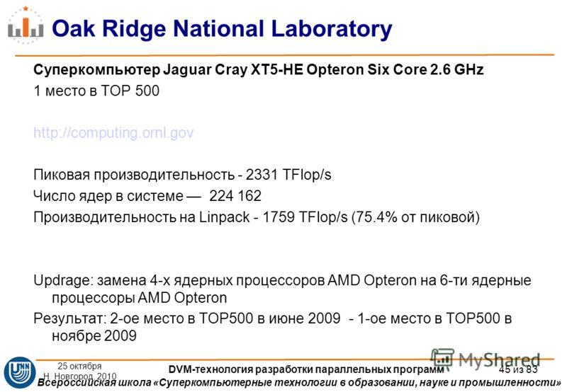 Всероссийская школа «Суперкомпьютерные технологии в образовании, науке и промышленности» Oak Ridge National Laboratory Суперкомпьютер Jaguar Cray XT5-HE Opteron Six Core 2.6 GHz 1 место в TOP 500 http://computing.ornl.gov Пиковая производительность -