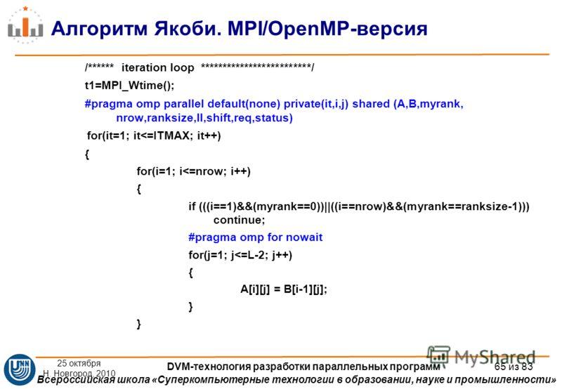 Всероссийская школа «Суперкомпьютерные технологии в образовании, науке и промышленности» Алгоритм Якоби. MPI/OpenMP-версия /****** iteration loop *************************/ t1=MPI_Wtime(); #pragma omp parallel default(none) private(it,i,j) shared (A,