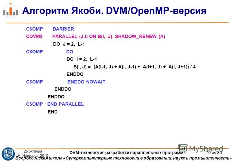 Всероссийская школа «Суперкомпьютерные технологии в образовании, науке и промышленности» Алгоритм Якоби. DVM/OpenMP-версия C$OMP BARRIER CDVM$ PARALLEL (J,I) ON B(I, J), SHADOW_RENEW (A) DO J = 2, L-1 C$OMP DO DO I = 2, L-1 B(I, J) = (A(I-1, J) + A(I