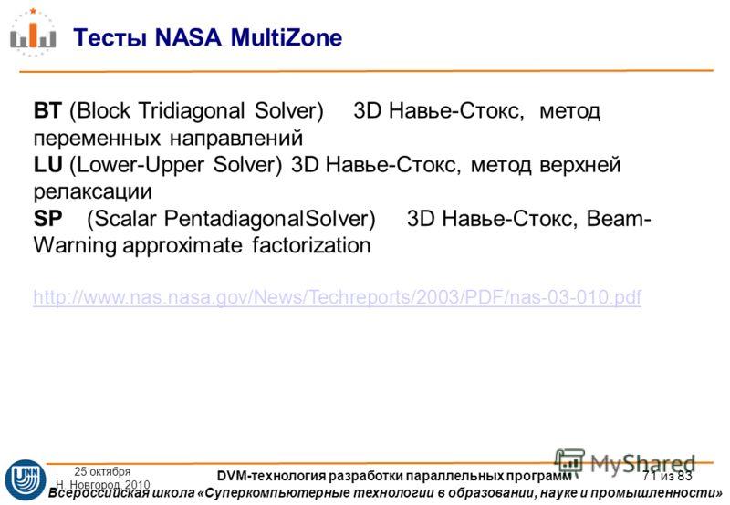 Всероссийская школа «Суперкомпьютерные технологии в образовании, науке и промышленности» Тесты NASA MultiZone BT (Block Tridiagonal Solver)3D Навье-Стокс, метод переменных направлений LU (Lower-Upper Solver) 3D Навье-Стокс, метод верхней релаксации S
