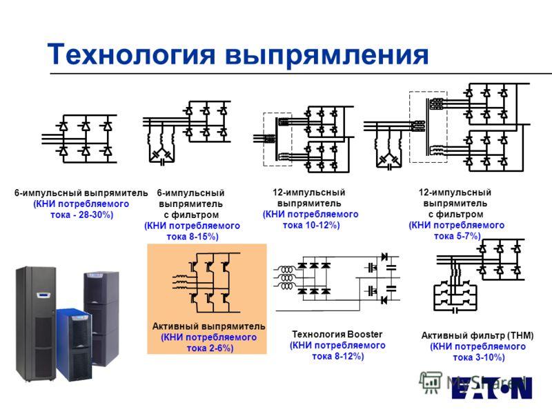 12-импульсный выпрямитель (КНИ потребляемого тока 10-12%) 6-импульсный выпрямитель с фильтром (КНИ потребляемого тока 8-15%) Активный фильтр (THM) (КНИ потребляемого тока 3-10%) Активный выпрямитель (КНИ потребляемого тока 2-6%) Технология Booster (К