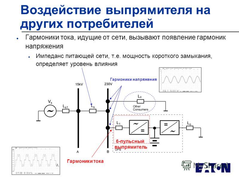 6-пульсный выпрямитель Гармоники тока Гармоники напряжения Воздействие выпрямителя на других потребителей l Гармоники тока, идущие от сети, вызывают появление гармоник напряжения n Импеданс питающей сети, т.е. мощность короткого замыкания, определяет
