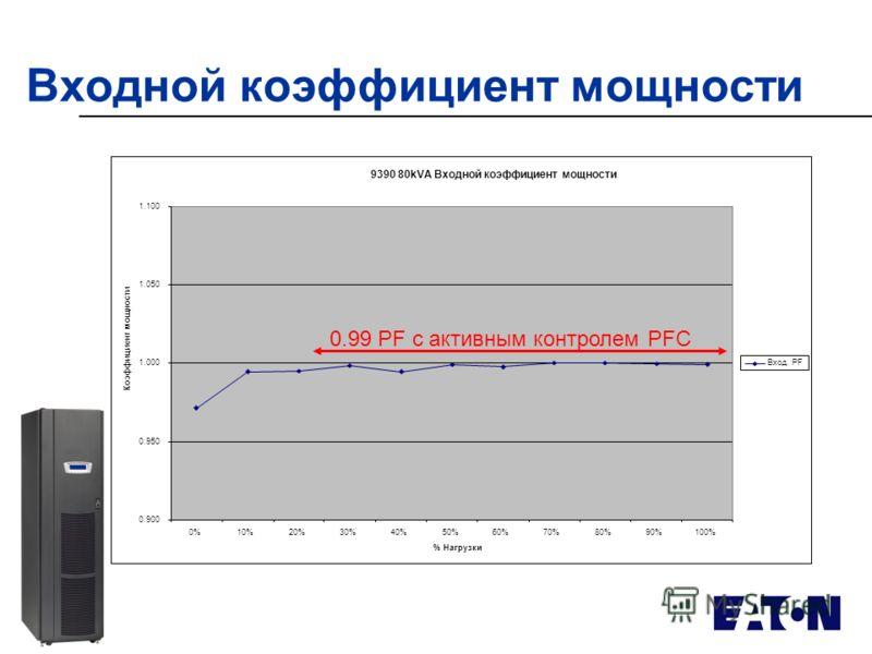 Входной коэффициент мощности 9390 80kVA Входной коэффициент мощности 0.900 0.950 1.000 1.050 1.100 0%10%20%30%40%50%60%70%80%90%100% % Нагрузки Коэффициент мощности Вход. PF 0.99 PF с активным контролем PFC