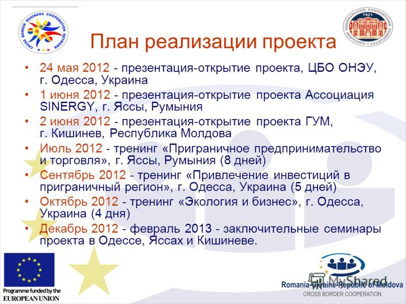 План реализации проекта 24 мая 2012 - презентация-открытие проекта, ЦБО ОНЭУ, г. Одесса, Украина 1 июня 2012 - презентация-открытие проекта Ассоциация SINERGY, г. Яссы, Румыния 2 июня 2012 - презентация-открытие проекта ГУМ, г. Кишинев, Республика Мо