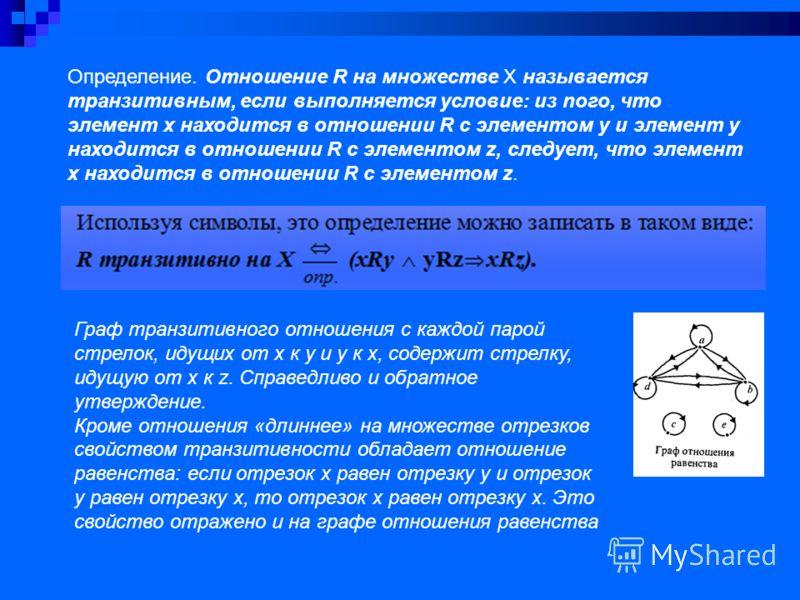 Определение. Отношение R на множестве Х называется транзитивным, если выполняется условие: из nого, что элемент х находится в отношении R с элементом у и элемент у находится в отношении R с элементом z, следует, что элемент х находится в отношении R