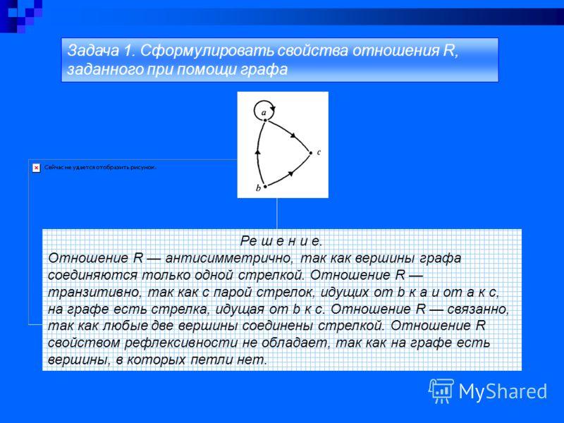 Ре ш е н и е. Отношение R антисимметрично, так как вершины графа соединяются только одной стрелкой. Отношение R транзитивно, так как с парой стрелок, идущих от b к а и от а к с, на графе есть стрелка, идущая от b к с. Отношение R связанно, так как лю