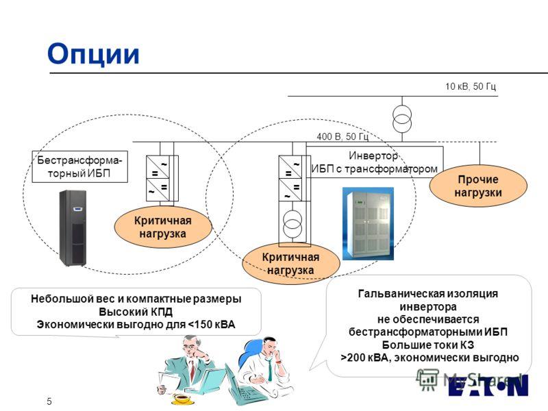 5 Опции Критичная нагрузка Бестрансформа- торный ИБП Критичная нагрузка Инвертор ИБП с трансформатором ~~ ~ ~ = = = = Небольшой вес и компактные размеры Высокий КПД Экономически выгодно для 200 кВА, экономически выгодно Прочие нагрузки 400 В, 50 Гц 1