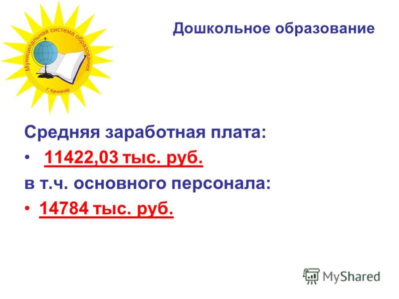 Дошкольное образование Средняя заработная плата: 11422,03 тыс. руб. в т.ч. основного персонала: 14784 тыс. руб.