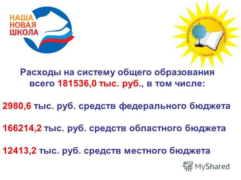 Расходы на систему общего образования всего 181536,0 тыс. руб., в том числе: 2980,6 тыс. руб. средств федерального бюджета 166214,2 тыс. руб. средств областного бюджета 12413,2 тыс. руб. средств местного бюджета