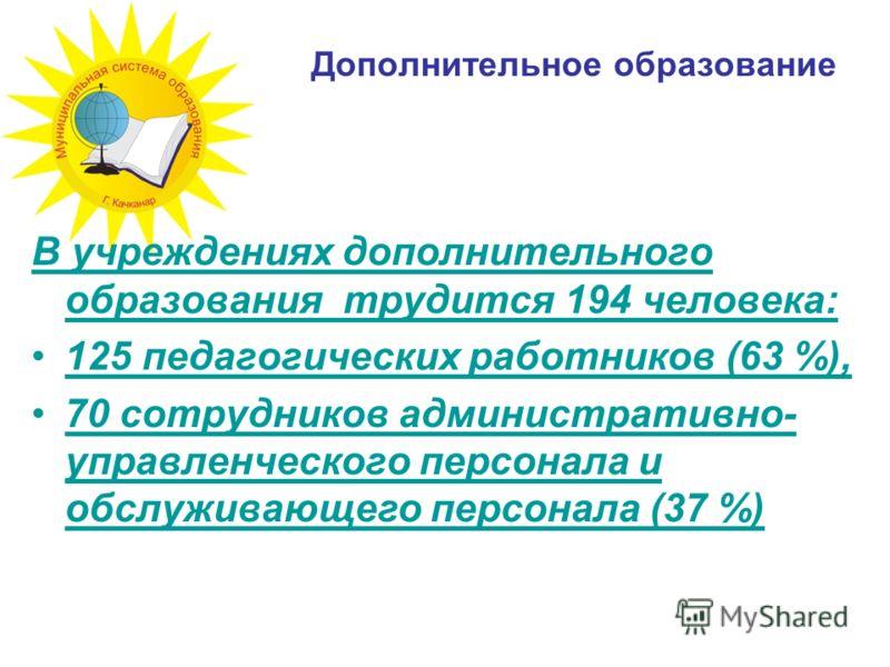 В учреждениях дополнительного образования трудится 194 человека: 125 педагогических работников (63 %), 70 сотрудников административно- управленческого персонала и обслуживающего персонала (37 %) Дополнительное образование