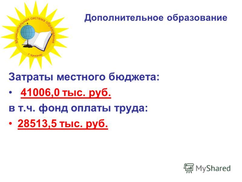 Затраты местного бюджета: 41006,0 тыс. руб. в т.ч. фонд оплаты труда: 28513,5 тыс. руб. Дополнительное образование