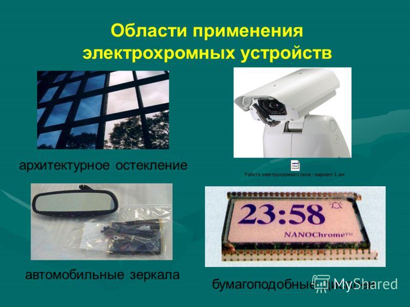 Области применения электрохромных устройств архитектурное остекление автомобильные зеркала бумагоподобные дисплеи