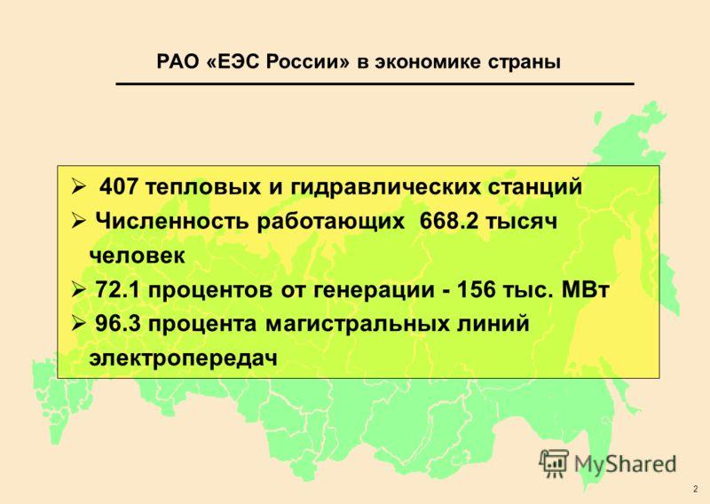 2 РАО «ЕЭС России» в экономике страны 407 тепловых и гидравлических станций Численность работающих 668.2 тысяч человек 72.1 процентов от генерации - 156 тыс. МВт 96.3 процента магистральных линий электропередач
