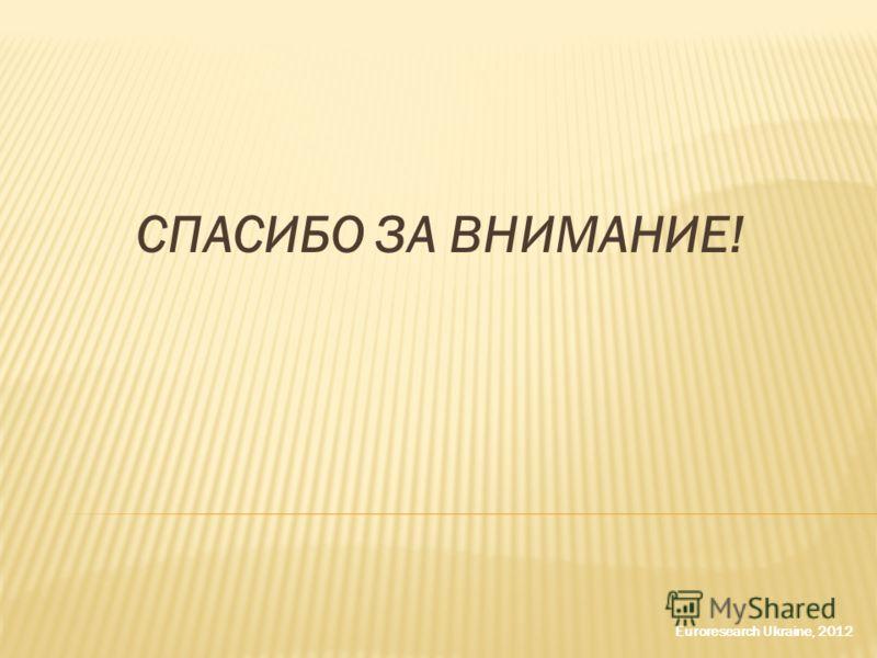 СПАСИБО ЗА ВНИМАНИЕ! Euroresearch Ukraine, 2012