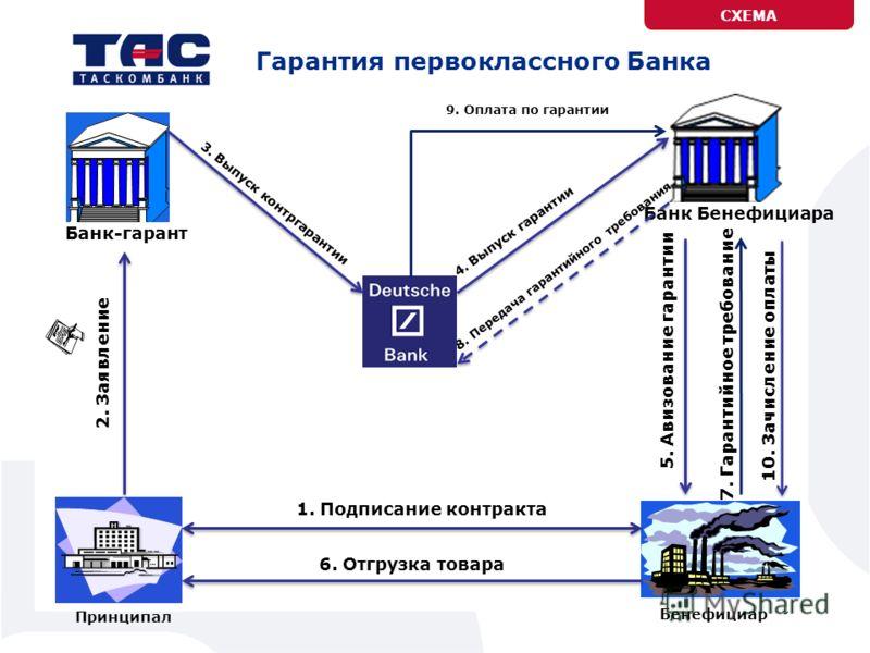 Банка СХЕМА 1.