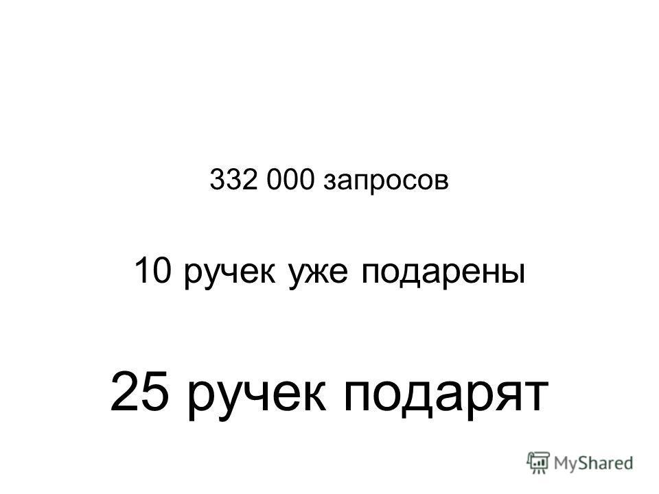 332 000 запросов 10 ручек уже подарены 25 ручек подарят