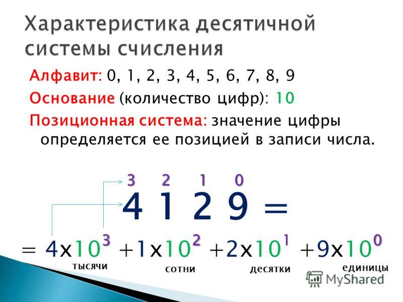 Алфавит: 0, 1, 2, 3, 4, 5, 6, 7, 8, 9 Основание (количество цифр): 10 Позиционная система: значение цифры определяется ее позицией в записи числа. 4 1 2 9 = 0 12 3 320 = 4x10 3 +1x10 2 +2x10 1 +9x10 0 тысячи сотнидесятки единицы