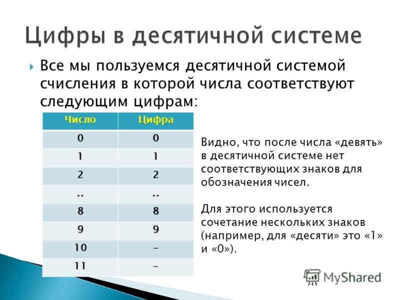 Все мы пользуемся десятичной системой счисления в которой числа соответствуют следующим цифрам:ЧислоЦифра00 11 22.... 88 99 10- 11- Видно, что после числа «девять» в десятичной системе нет соответствующих знаков для обозначения чисел. Для этого испол