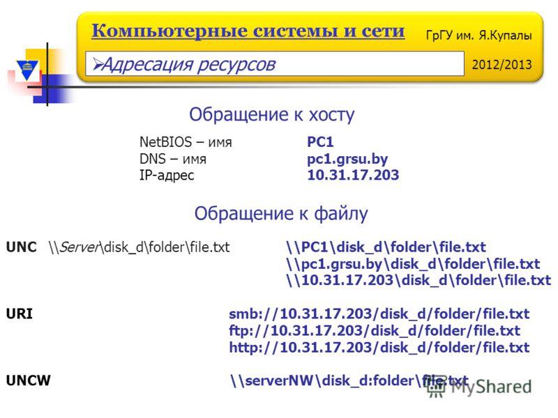 ГрГУ им. Я.Купалы 2012/2013 Компьютерные системы и сети Обращение к хосту Обращение к файлу NetBIOS – имяPC1 DNS – имя pc1.grsu.by IP-адрес 10.31.17.203 UNC \\Server\disk_d\folder\file.txt \\PC1\disk_d\folder\file.txt \\pc1.grsu.by\disk_d\folder\file