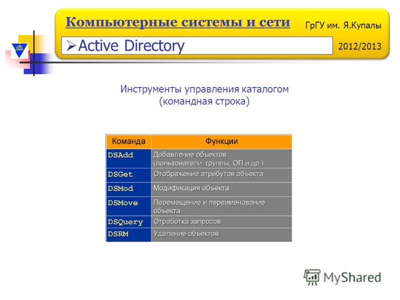 ГрГУ им. Я.Купалы 2012/2013 Компьютерные системы и сети Инструменты управления каталогом (командная строка) Active Directory