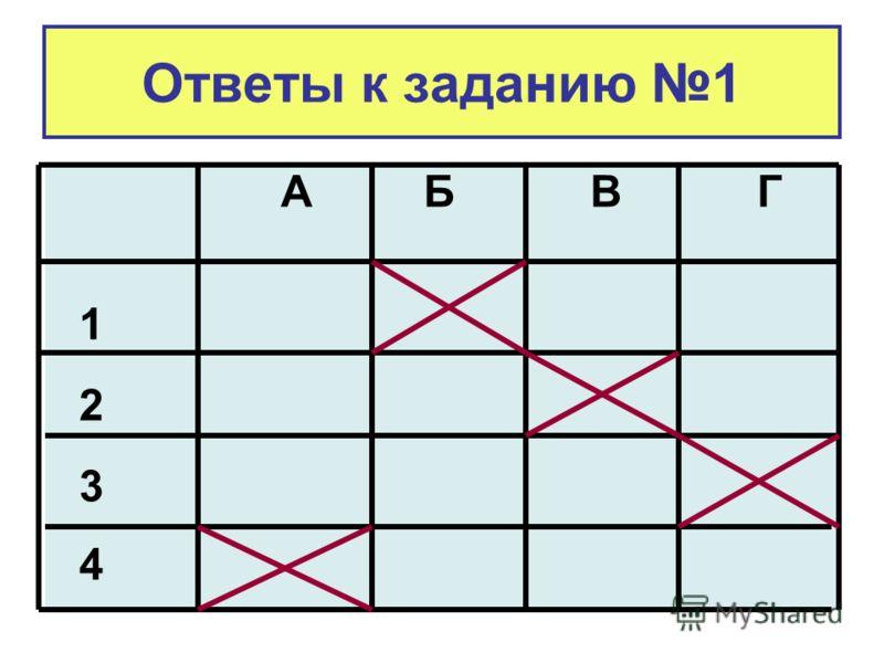 Ответы к заданию 1 А Б В Г 1 2 3 4