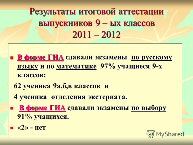 В форме ГИА сдавали экзамены по русскому языку и по математике 97% учащиеся 9-х классов: В форме ГИА сдавали экзамены по русскому языку и по математике 97% учащиеся 9-х классов: 62 ученика 9а,б,в классов и 62 ученика 9а,б,в классов и 4 ученика отделе
