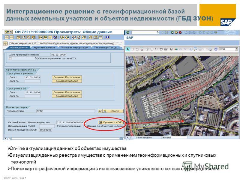 © SAP 2009 / Page 1 Интеграционное решение с геоинформационной базой данных земельных участков и объектов недвижимости (Г БД ЗУОН ) On-line актуализация данных об объектах имущества Визуализация данных реестра имущества с применением геоинформационны