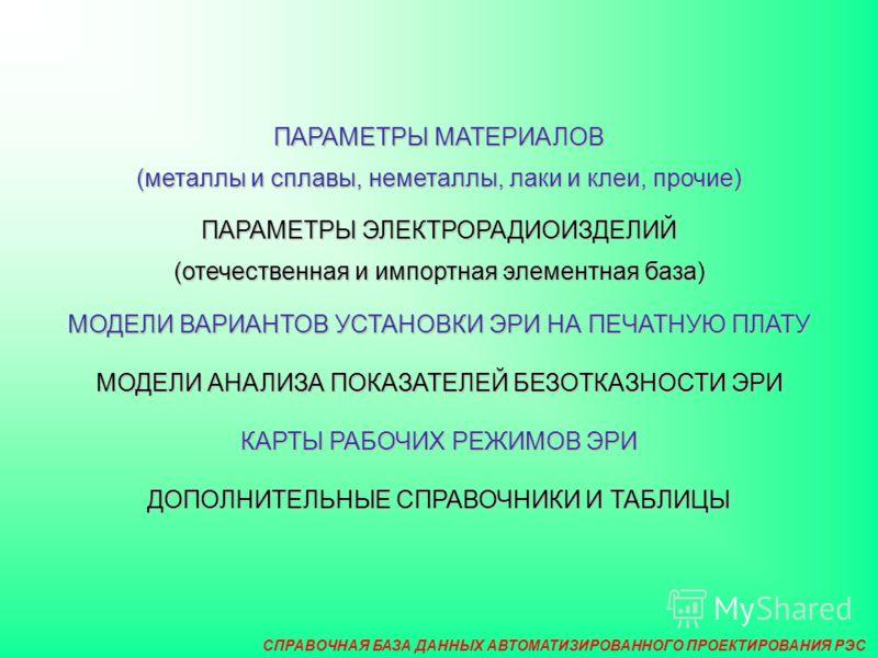 СПРАВОЧНАЯ БАЗА ДАННЫХ АВТОМАТИЗИРОВАННОГО ПРОЕКТИРОВАНИЯ РЭС ПАРАМЕТРЫ МАТЕРИАЛОВ (металлы и сплавы, неметаллы, лаки и клеи, прочие) ПАРАМЕТРЫ ЭЛЕКТРОРАДИОИЗДЕЛИЙ (отечественная и импортная элементная база) МОДЕЛИ ВАРИАНТОВ УСТАНОВКИ ЭРИ НА ПЕЧАТНУЮ
