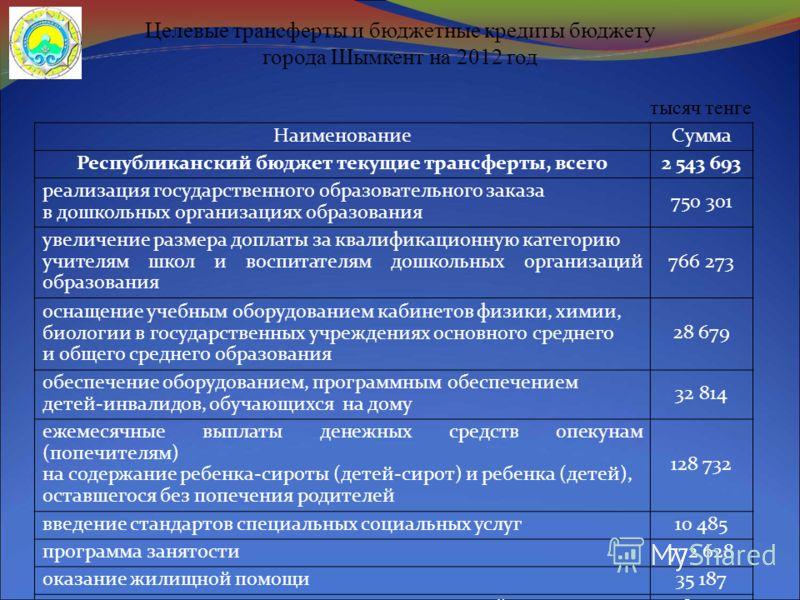 Целевые трансферты и бюджетные кредиты бюджету города Шымкент на 2012 год НаименованиеСумма Республиканский бюджет текущие трансферты, всего2 543 693 реализация государственного образовательного заказа в дошкольных организациях образования 750 301 ув