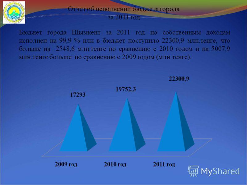 Отчет об исполнении бюджета города за 2011 год Бюджет города Шымкент за 2011 год по собственным доходам исполнен на 99,9 % или в бюджет поступило 22300,9 млн.тенге, что больше на 2548,6 млн.тенге по сравнению с 2010 годом и на 5007,9 млн.тенге больше