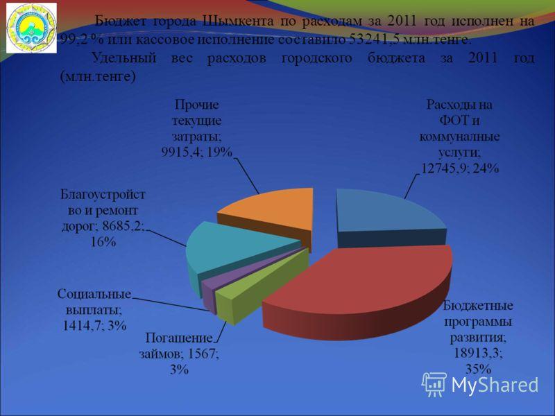 Бюджет города Шымкента по расходам за 2011 год исполнен на 99,2 % или кассовое исполнение составило 53241,5 млн.тенге. Удельный вес расходов городского бюджета за 2011 год (млн.тенге)