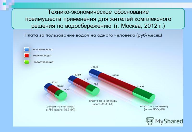 Технико-экономическое обоснование преимуществ применения для жителей комплексного решения по водосбережению (г. Москва, 2012 г.)