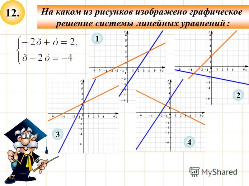 12. На каком из рисунков изображено графическое решение системы линейных уравнений : 1 2 4 3