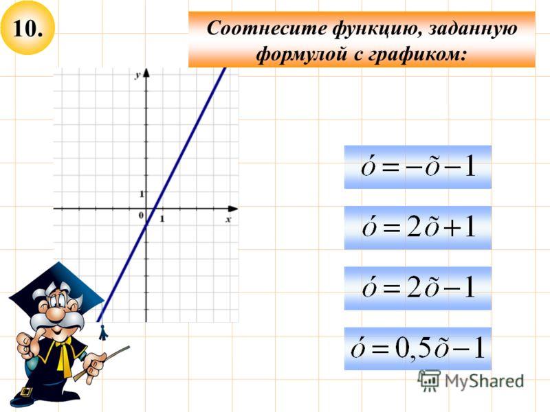 10. Соотнесите функцию, заданную формулой с графиком: