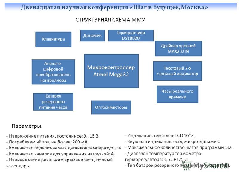 Москва» СТРУКТУРНАЯ СХЕМА