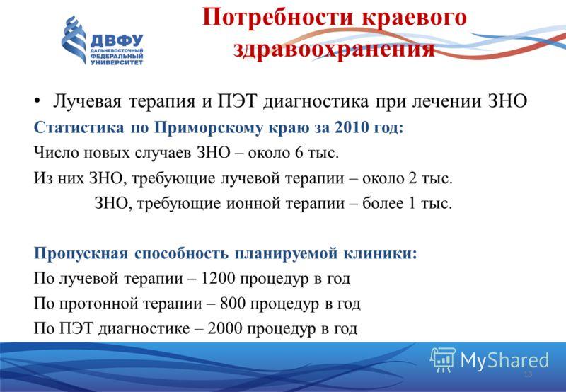 Потребности краевого здравоохранения Лучевая терапия и ПЭТ диагностика при лечении ЗНО Статистика по Приморскому краю за 2010 год: Число новых случаев ЗНО – около 6 тыс. Из них ЗНО, требующие лучевой терапии – около 2 тыс. ЗНО, требующие ионной терап