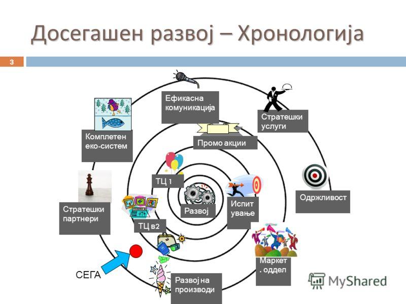 Содржина 11:00 – 11:10 Досегашен развој на платформата 11:10 – 11:25 Состојба 11:25 – 11:35 Актуелни новини 11:35 – 11:55 Развоен план Пауза 12:05 – 12:20 Техничка координација 12:20 – 12:40 Заеднички акции 12:40 – 13:00 Отворена дискусија 2