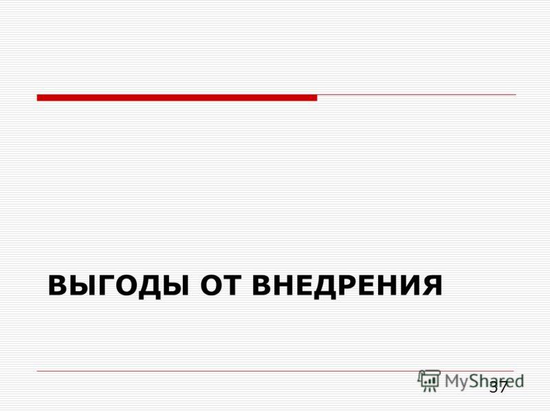 ВЫГОДЫ ОТ ВНЕДРЕНИЯ 37