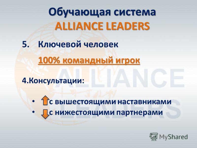 Обучающая система ALLIANCE LEADERS 5.Ключевой человек 100% командный игрок 4.Консультации: с вышестоящими наставниками с нижестоящими партнерами