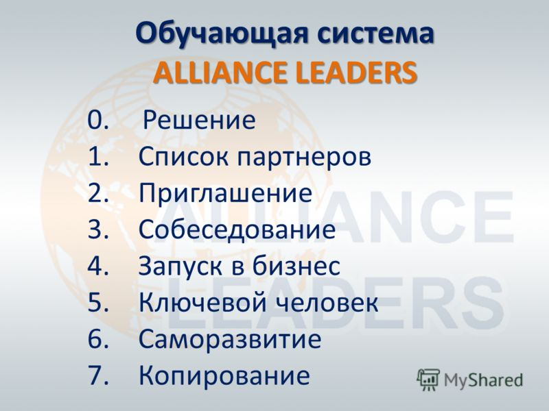0.Решение 1. Список партнеров 2. Приглашение 3. Собеседование 4. Запуск в бизнес 5. Ключевой человек 6. Саморазвитие 7. Копирование Обучающая система ALLIANCE LEADERS