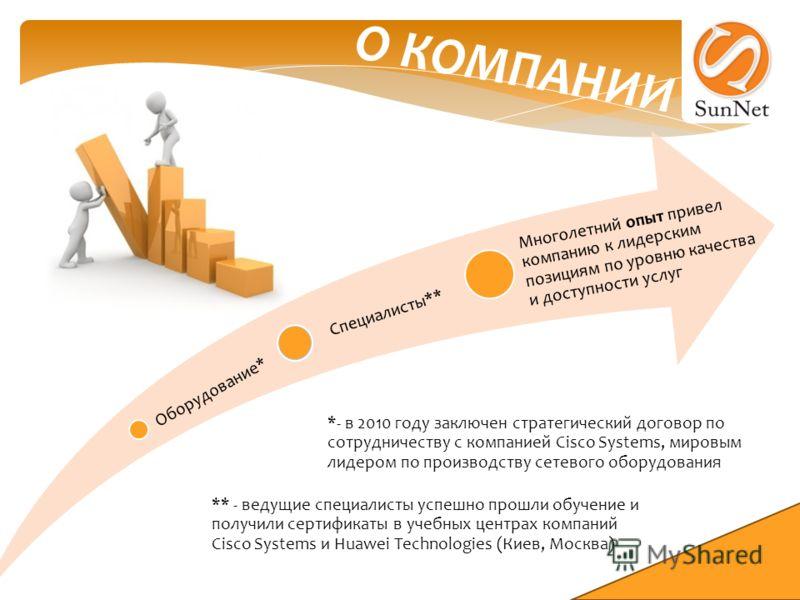 Многолетний опыт привел компанию к лидерским позициям по уровню качества и доступности услуг ** - ведущие специалисты успешно прошли обучение и получили сертификаты в учебных центрах компаний Cisco Systems и Huawei Technologies (Киев, Москва) *- в 20