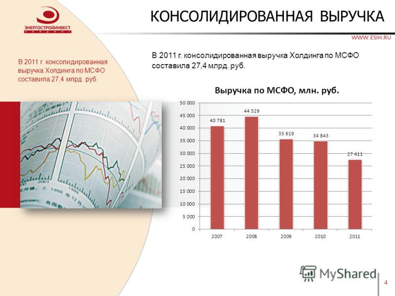 4 КОНСОЛИДИРОВАННАЯ ВЫРУЧКА В 2011 г. консолидированная выручка Холдинга по МСФО составила 27,4 млрд. руб.