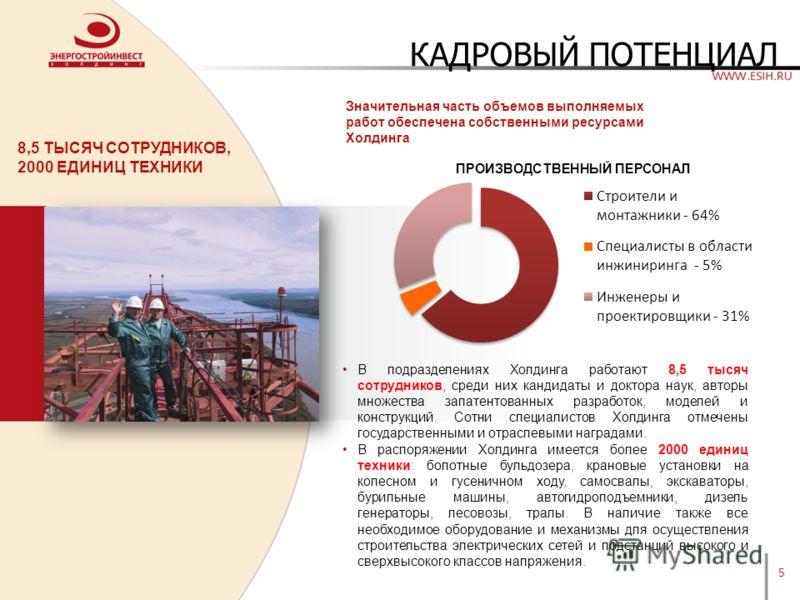 5 КАДРОВЫЙ ПОТЕНЦИАЛ 8,5 ТЫСЯЧ СОТРУДНИКОВ, 2000 ЕДИНИЦ ТЕХНИКИ Значительная часть объемов выполняемых работ обеспечена собственными ресурсами Холдинга ПРОИЗВОДСТВЕННЫЙ ПЕРСОНАЛ В подразделениях Холдинга работают 8,5 тысяч сотрудников, среди них канд
