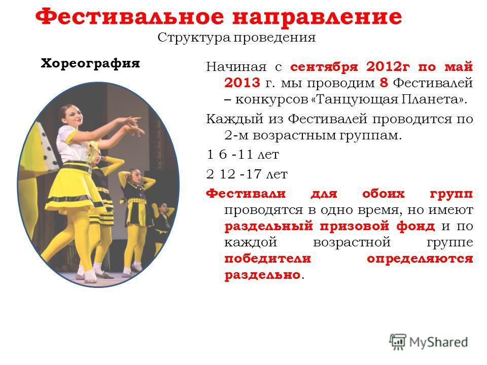 Фестивальное направление Начиная с сентября 2012г по май 2013 г. мы проводим 8 Фестивалей – конкурсов «Танцующая Планета». Каждый из Фестивалей проводится по 2-м возрастным группам. 1 6 -11 лет 2 12 -17 лет Фестивали для обоих групп проводятся в одно