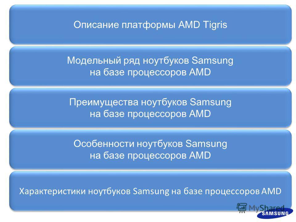 Описание платформы AMD Tigris Характеристики ноутбуков Samsung на базе процессоров AMD Преимущества ноутбуков Samsung на базе процессоров AMD Преимущества ноутбуков Samsung на базе процессоров AMD Особенности ноутбуков Samsung на базе процессоров AMD